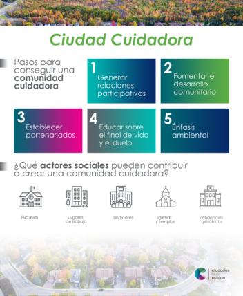 Ciudad cuidadora infografia